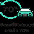 รับรถที่มีไฟแนนซ์มาแล้ว70%